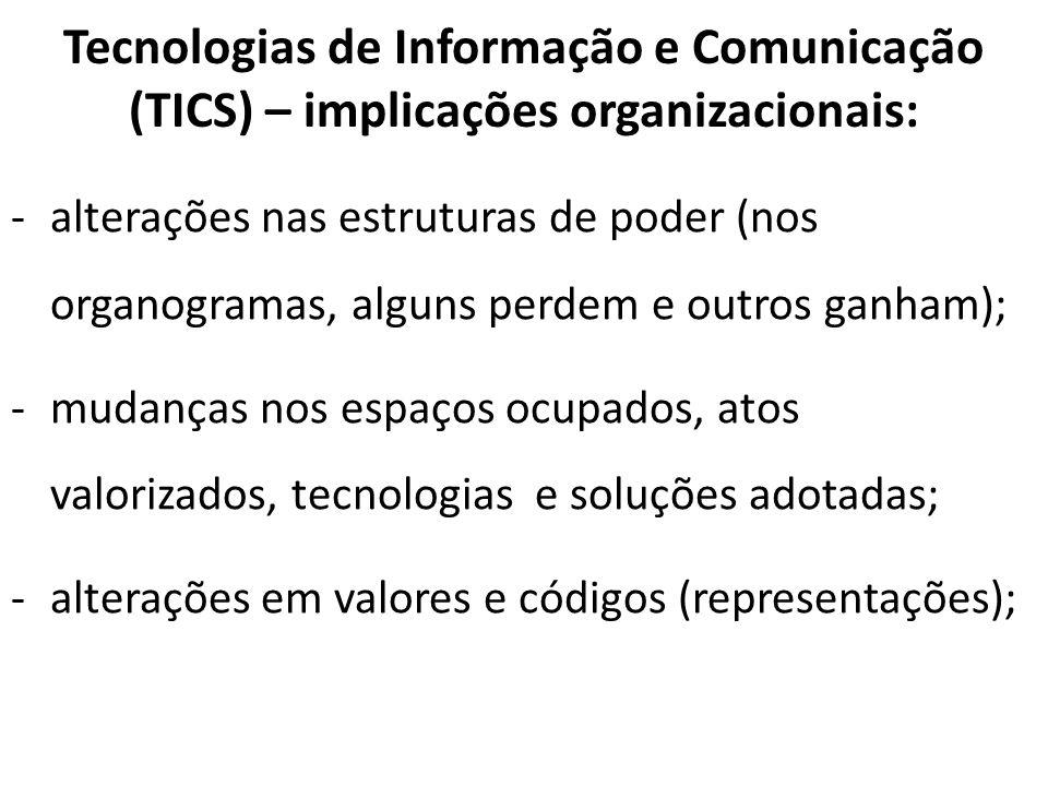 Tecnologias de Informação e Comunicação (TICS) – implicações organizacionais: