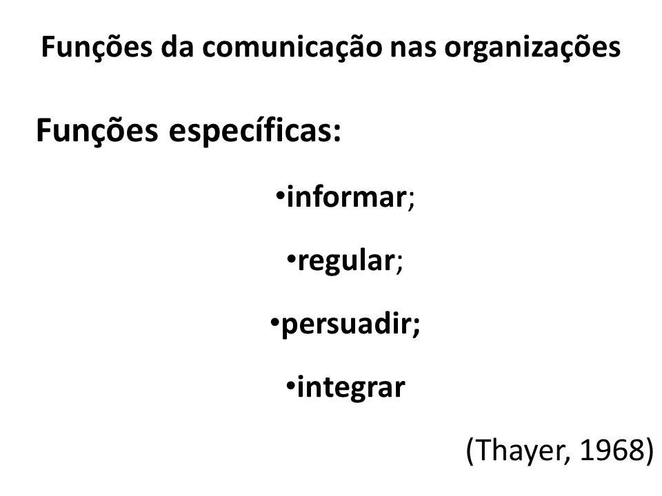 Funções da comunicação nas organizações