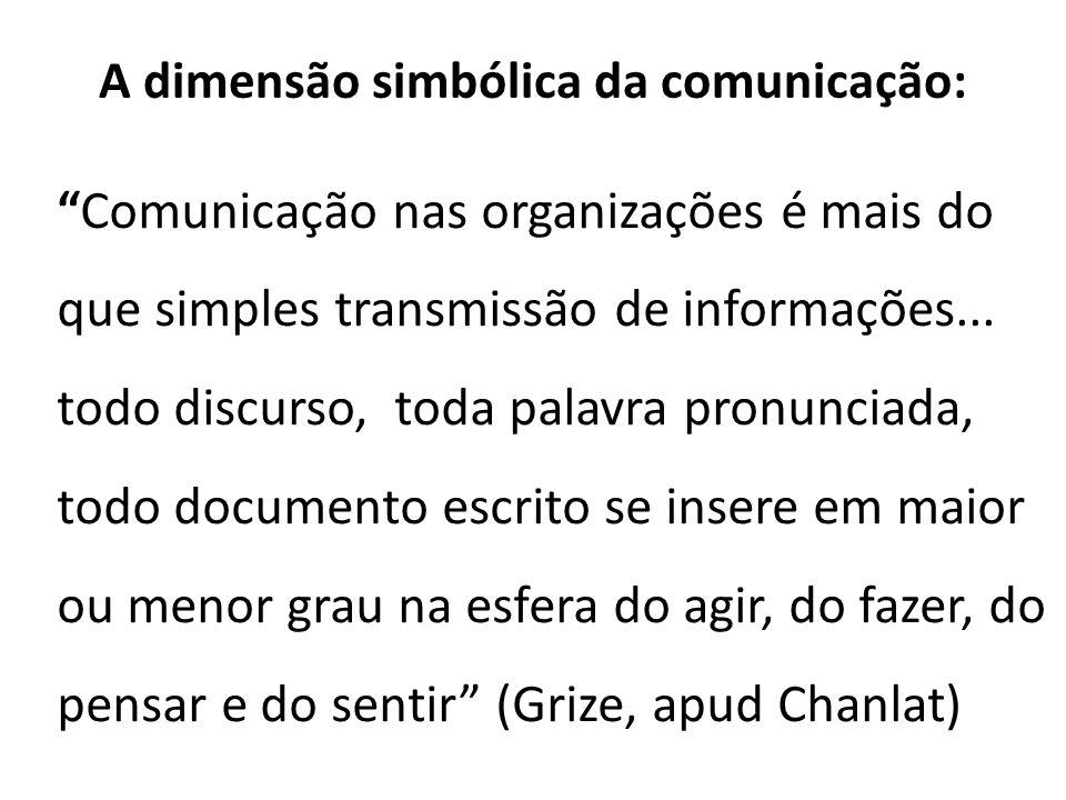 A dimensão simbólica da comunicação: