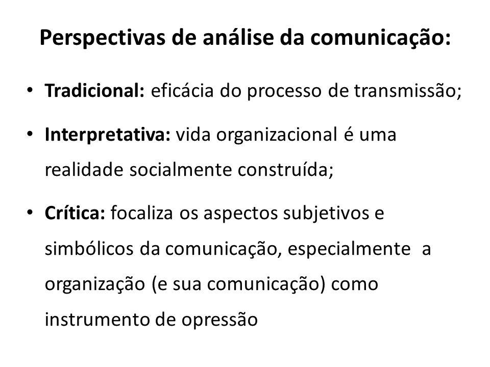 Perspectivas de análise da comunicação: