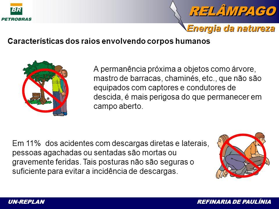 Características dos raios envolvendo corpos humanos