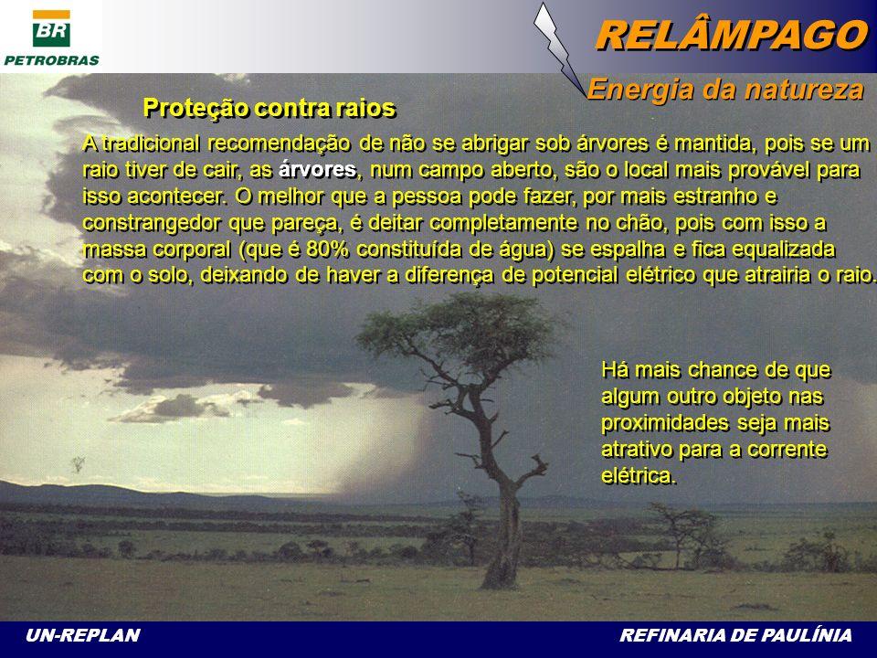 RELÂMPAGO Energia da natureza Proteção contra raios