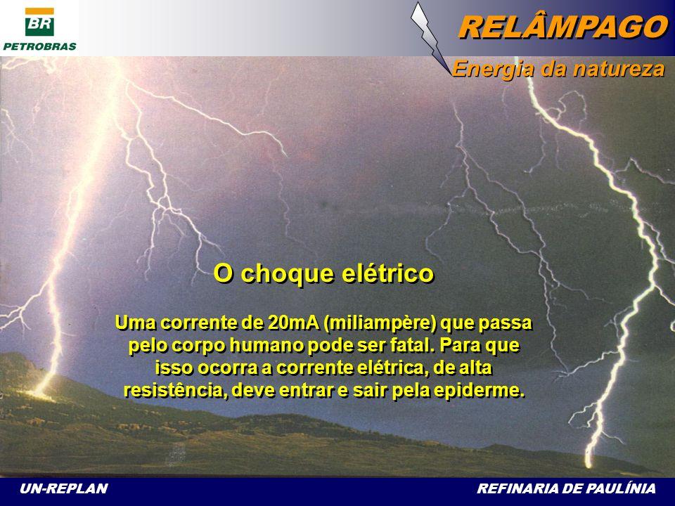 RELÂMPAGO O choque elétrico Energia da natureza