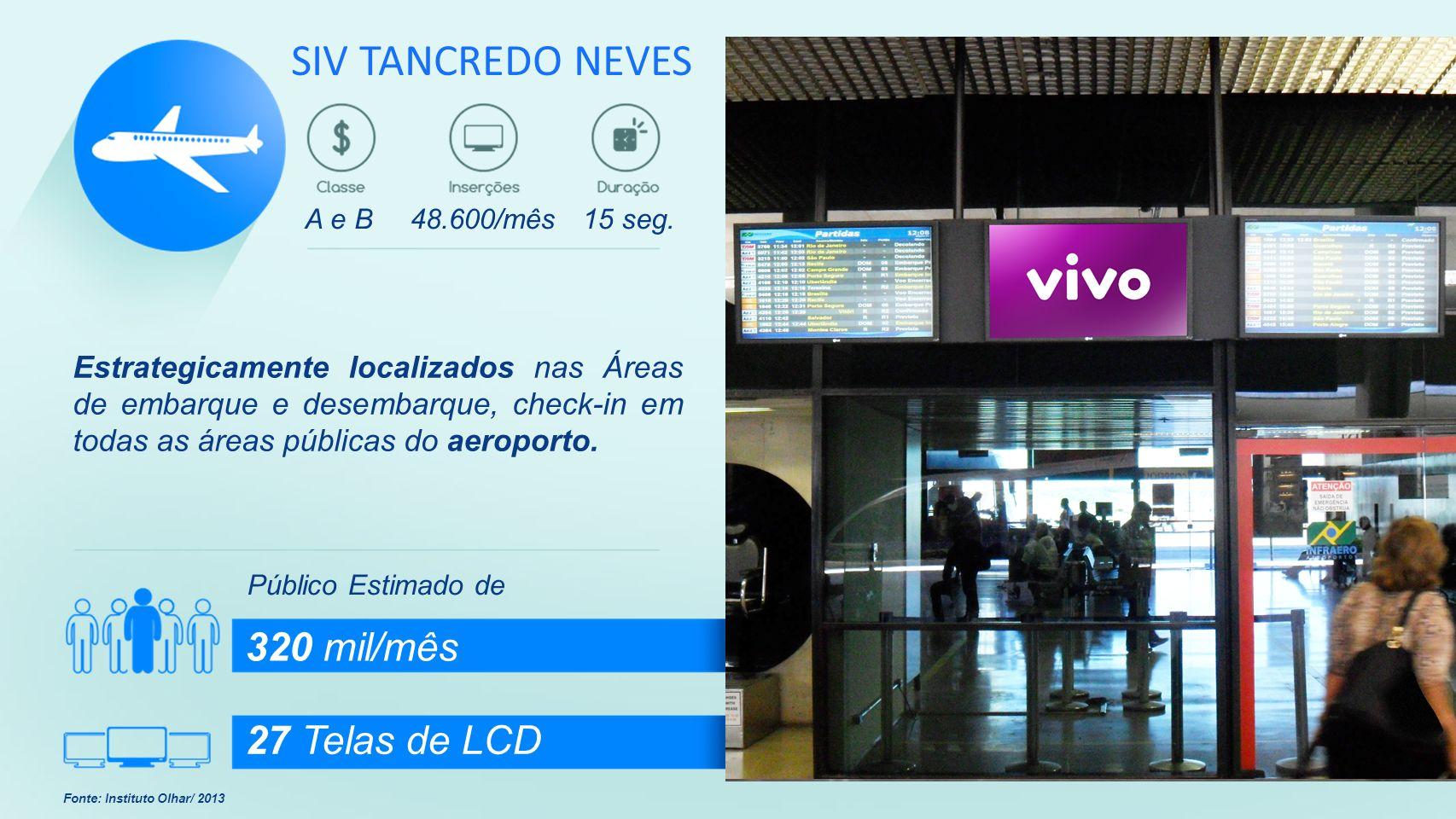 SIV TANCREDO NEVES 320 mil/mês 27 Telas de LCD