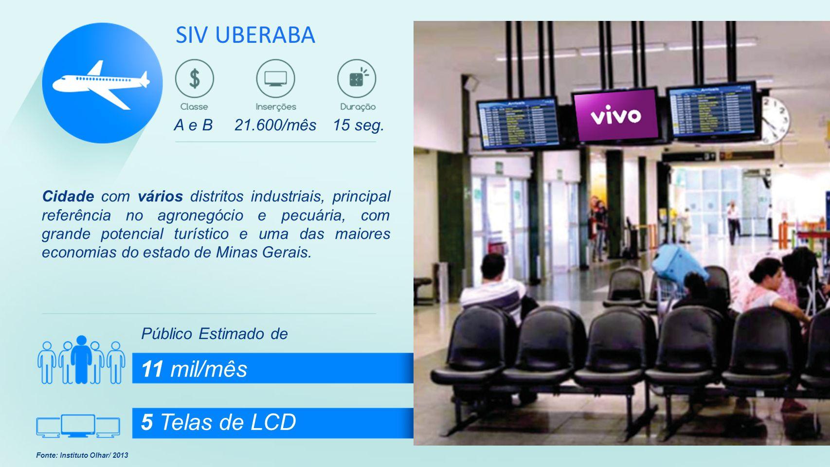 SIV UBERABA 11 mil/mês 5 Telas de LCD A e B 21.600/mês 15 seg.