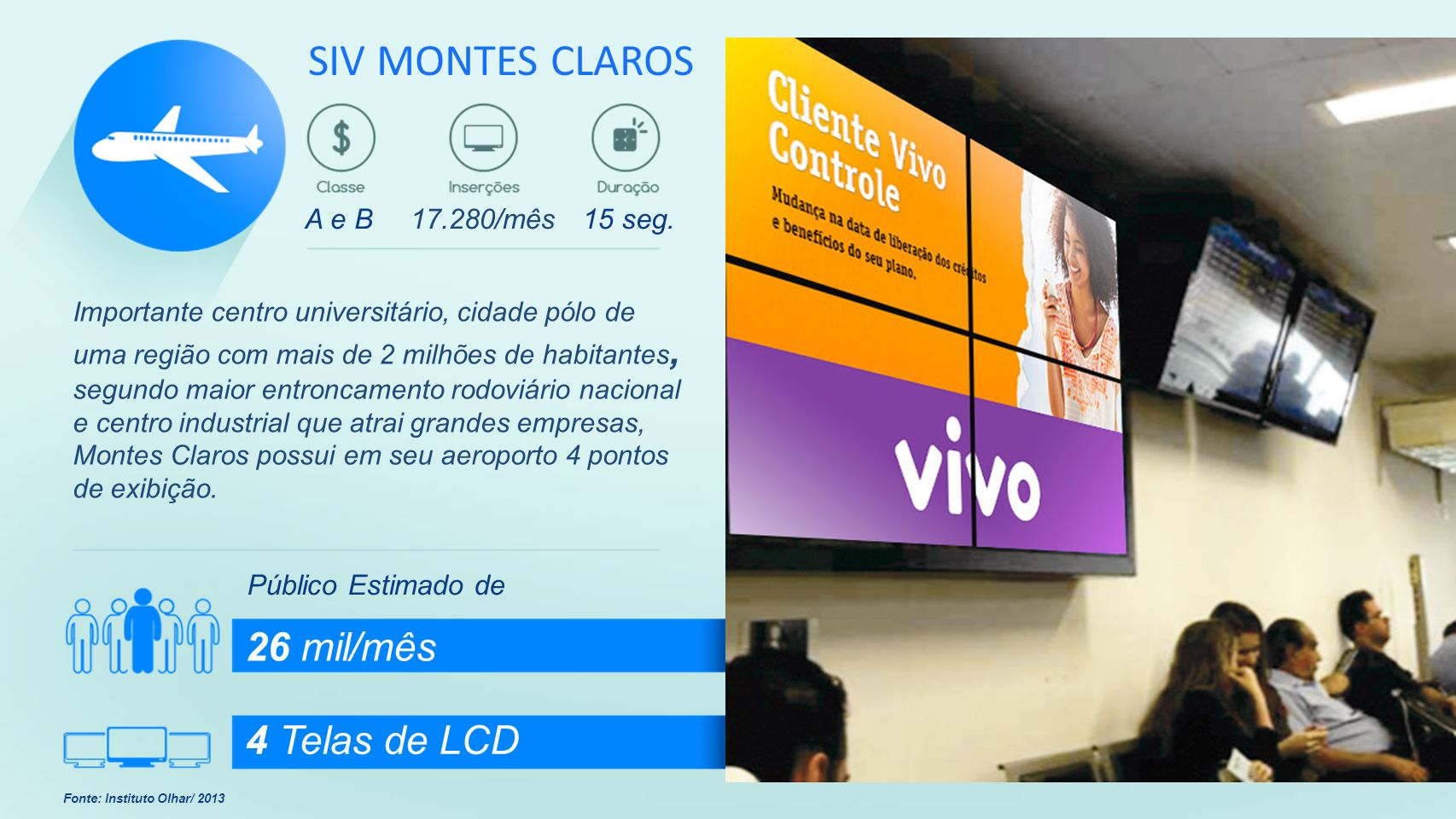 SIV MONTES CLAROS 26 mil/mês 4 Telas de LCD A e B 17.280/mês 15 seg.