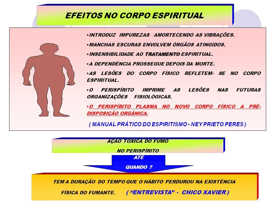 EFEITOS NO CORPO ESPIRITUAL