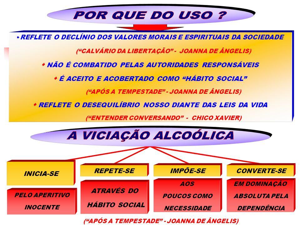 POR QUE DO USO A VICIAÇÃO ALCOÓLICA
