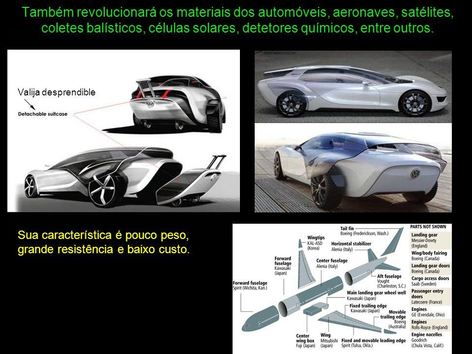 Também revolucionará os materiais dos automóveis, aeronaves, satélites, coletes balísticos, células solares, detetores químicos, entre outros.
