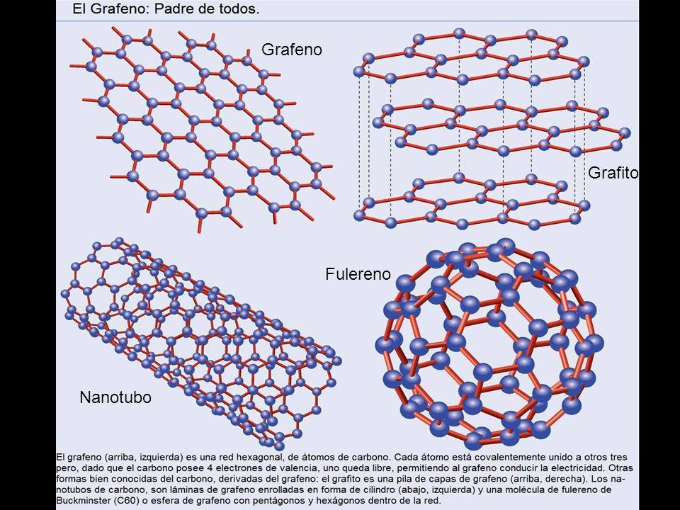 Grafeno Grafito Fulereno Nanotubo
