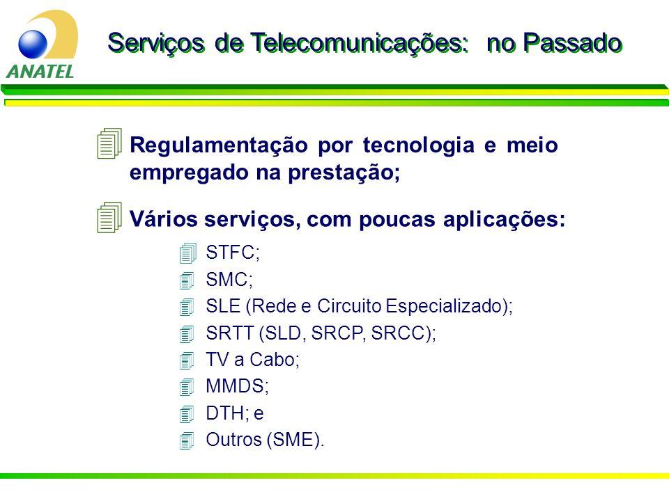 Serviços de Telecomunicações: no Passado