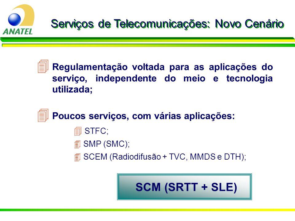 Serviços de Telecomunicações: Novo Cenário