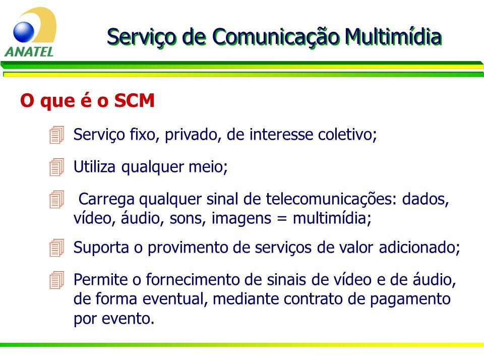 Serviço de Comunicação Multimídia