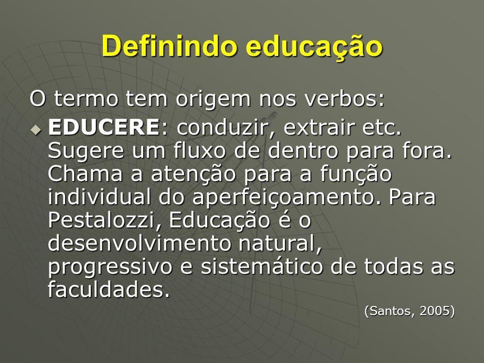Definindo educação O termo tem origem nos verbos: