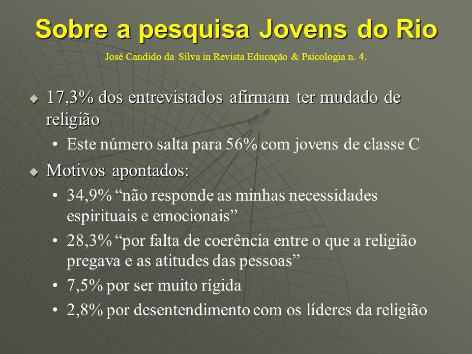 Sobre a pesquisa Jovens do Rio José Candido da Silva in Revista Educação & Psicologia n. 4.