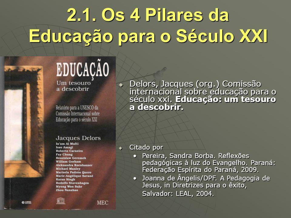 2.1. Os 4 Pilares da Educação para o Século XXI
