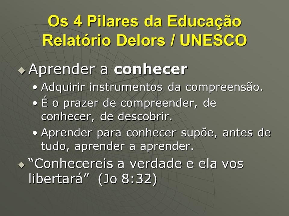 Os 4 Pilares da Educação Relatório Delors / UNESCO