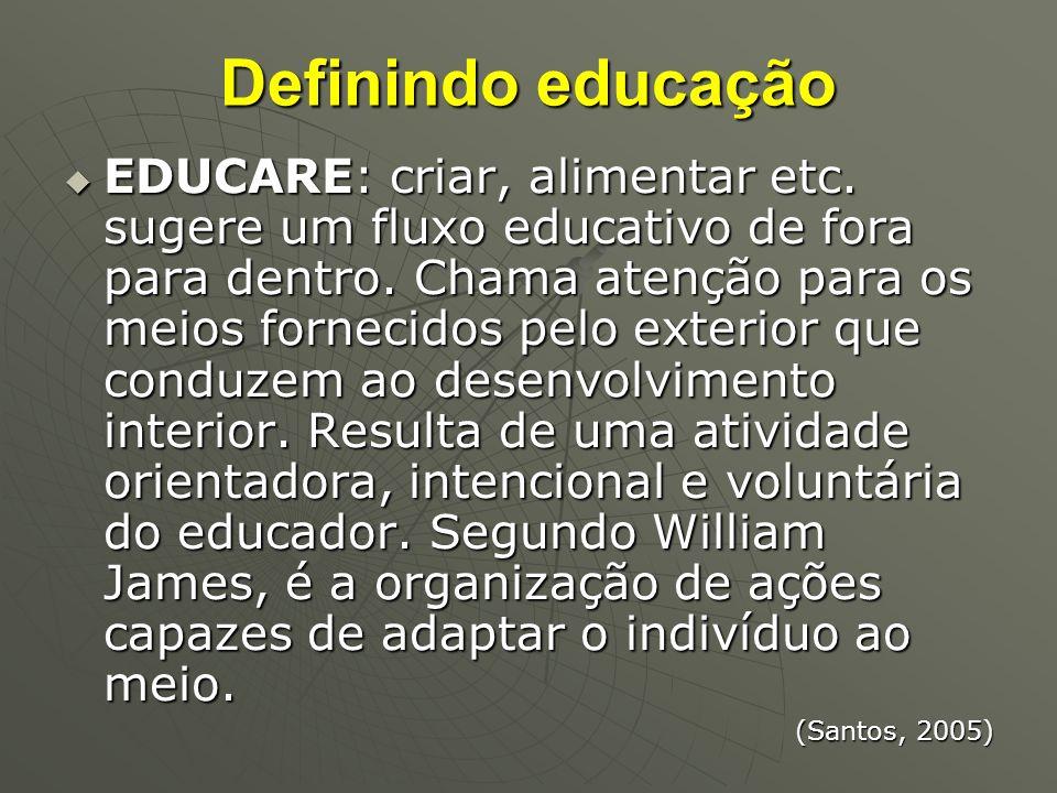 Definindo educação