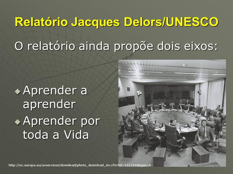 Relatório Jacques Delors/UNESCO