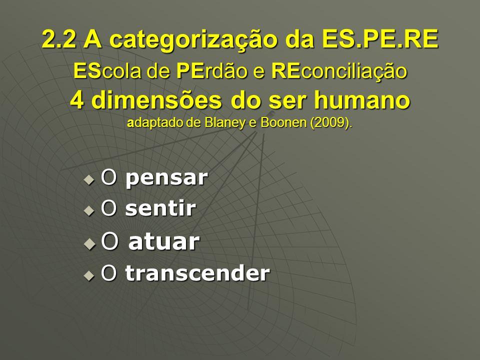 2. 2 A categorização da ES. PE