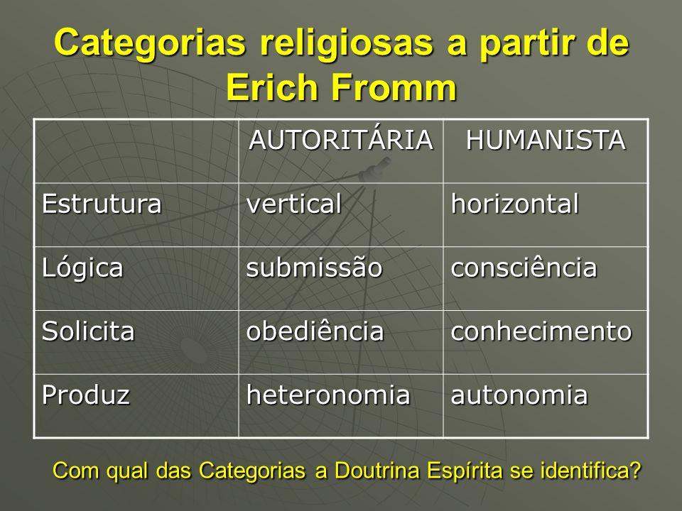 Categorias religiosas a partir de Erich Fromm