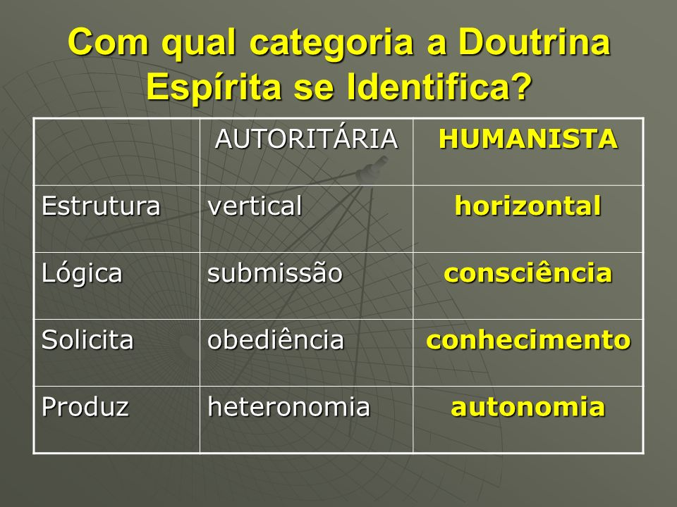 Com qual categoria a Doutrina Espírita se Identifica