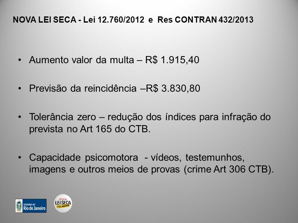 NOVA LEI SECA - Lei 12.760/2012 e Res CONTRAN 432/2013