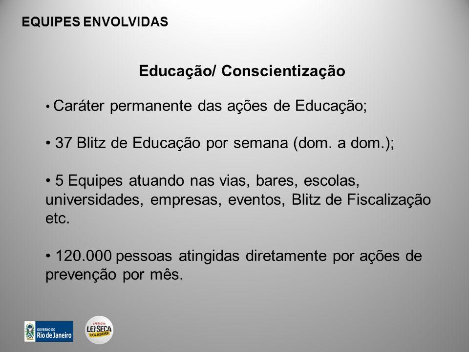 Educação/ Conscientização