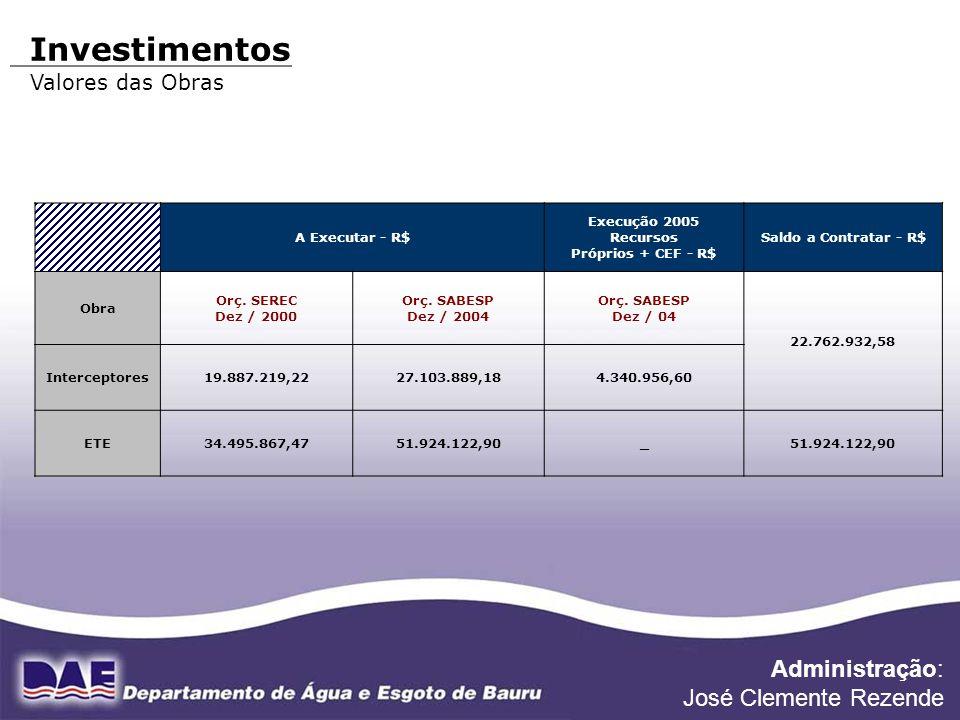 Investimentos Administração: José Clemente Rezende Valores das Obras