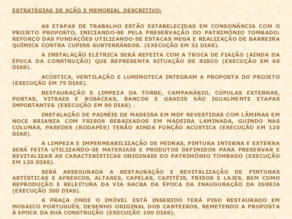 ESTRATÉGIAS DE AÇÃO E MEMORIAL DESCRITIVO: