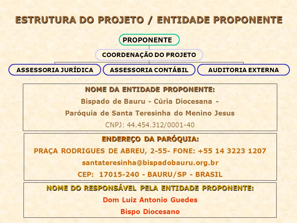 ESTRUTURA DO PROJETO / ENTIDADE PROPONENTE