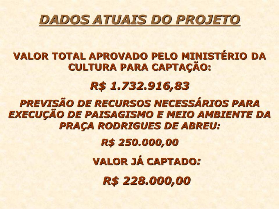 DADOS ATUAIS DO PROJETO