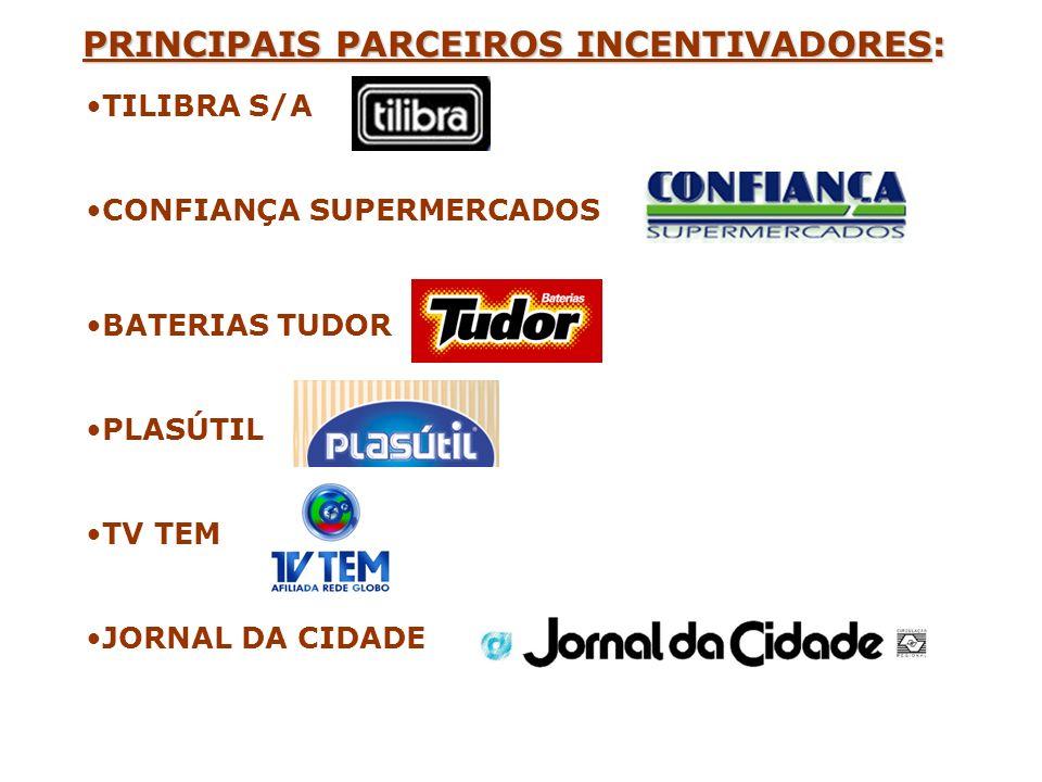 PRINCIPAIS PARCEIROS INCENTIVADORES:
