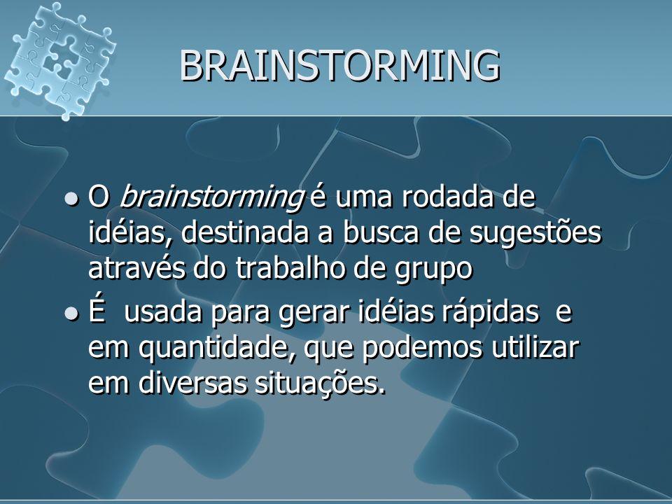 BRAINSTORMING O brainstorming é uma rodada de idéias, destinada a busca de sugestões através do trabalho de grupo.