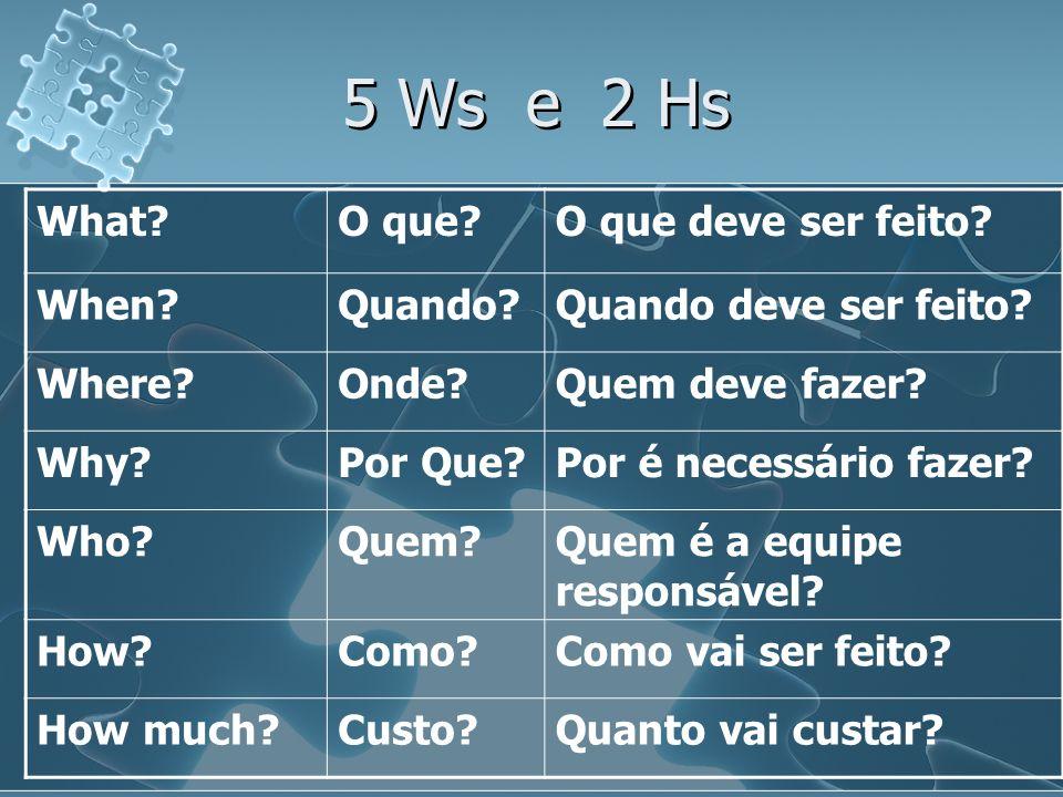 5 Ws e 2 Hs What O que O que deve ser feito When Quando