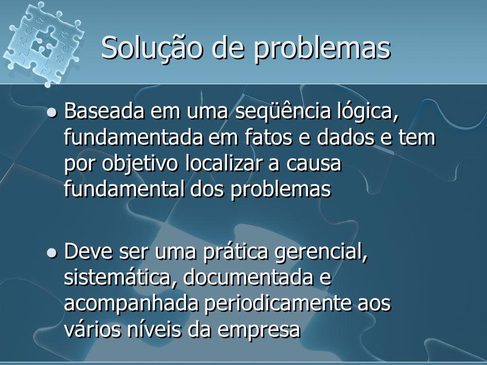 Solução de problemas Baseada em uma seqüência lógica, fundamentada em fatos e dados e tem por objetivo localizar a causa fundamental dos problemas.