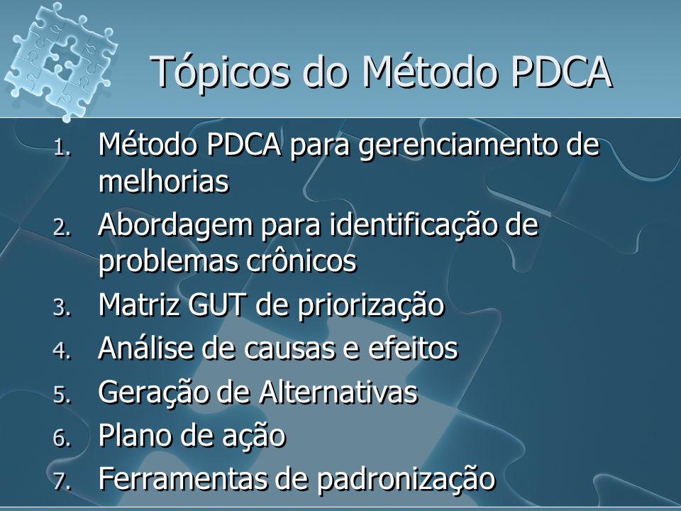 Tópicos do Método PDCA Método PDCA para gerenciamento de melhorias
