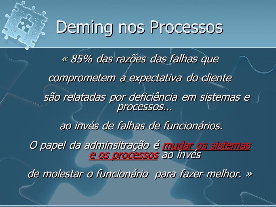 Deming nos Processos « 85% das razões das falhas que