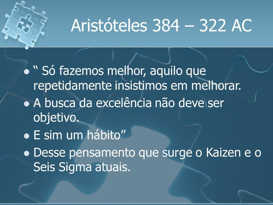 Aristóteles 384 – 322 AC Só fazemos melhor, aquilo que repetidamente insistimos em melhorar. A busca da excelência não deve ser objetivo.