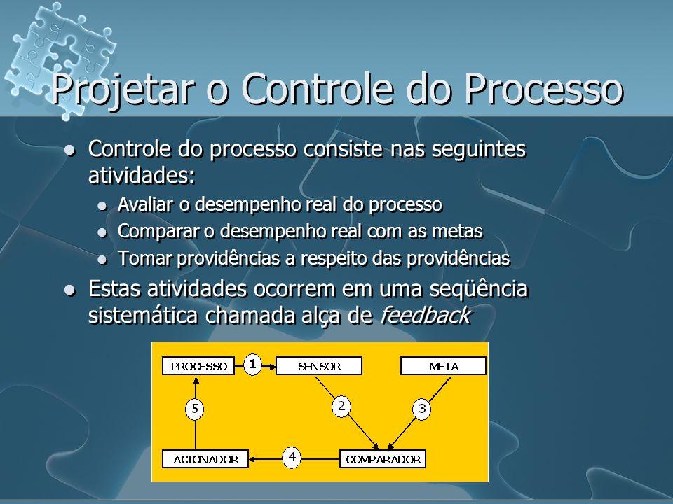 Projetar o Controle do Processo
