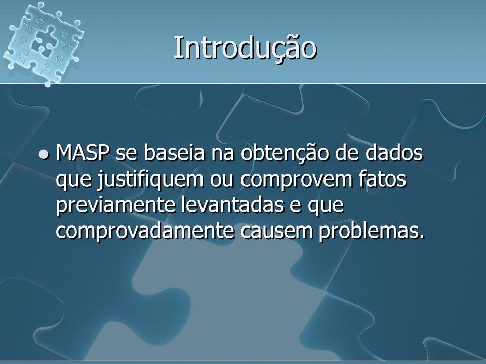 Introdução MASP se baseia na obtenção de dados que justifiquem ou comprovem fatos previamente levantadas e que comprovadamente causem problemas.