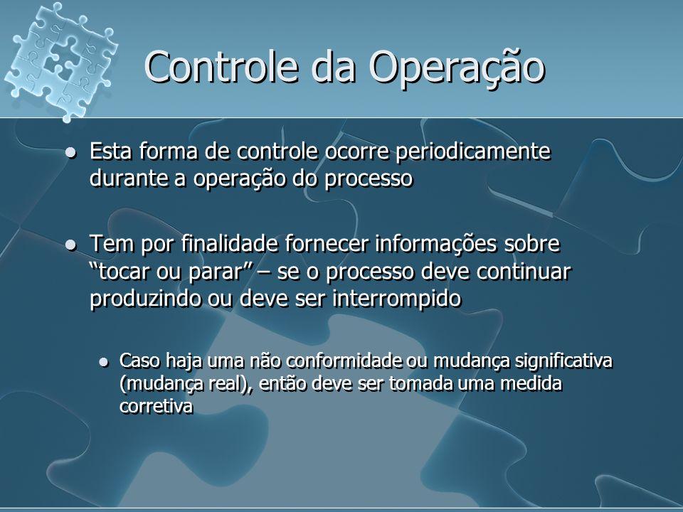 Controle da Operação Esta forma de controle ocorre periodicamente durante a operação do processo.