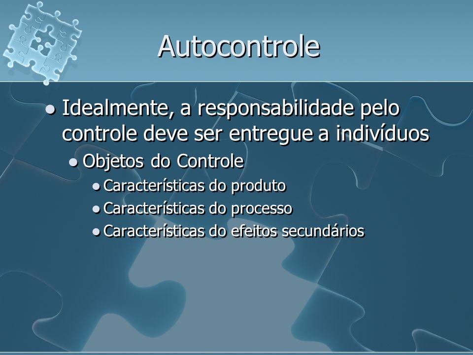Autocontrole Idealmente, a responsabilidade pelo controle deve ser entregue a indivíduos. Objetos do Controle.