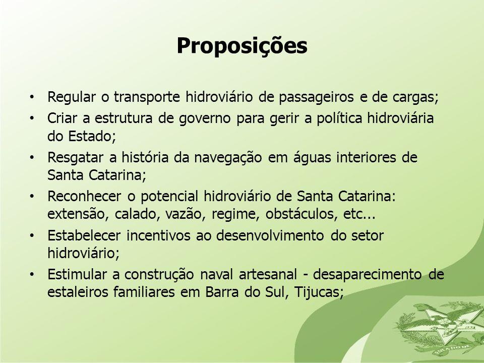 Proposições Regular o transporte hidroviário de passageiros e de cargas; Criar a estrutura de governo para gerir a política hidroviária do Estado;