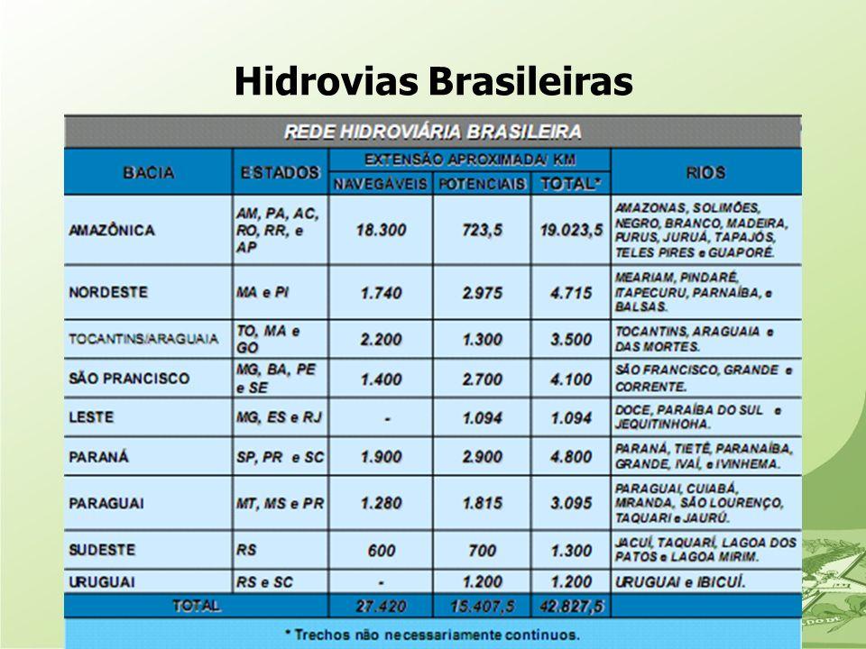 Hidrovias Brasileiras
