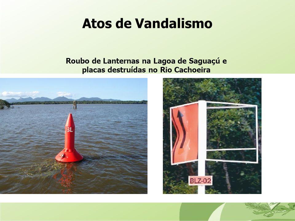 Atos de Vandalismo Roubo de Lanternas na Lagoa de Saguaçú e