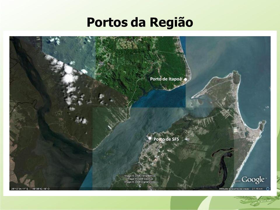 Portos da Região