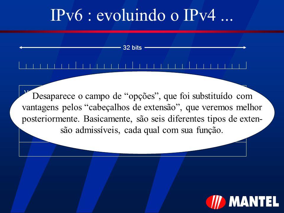 IPv6 : evoluindo o IPv4 ... Versão. IHL. Tipo de Serviço. Comprimento Total. Identificação. Time to live.
