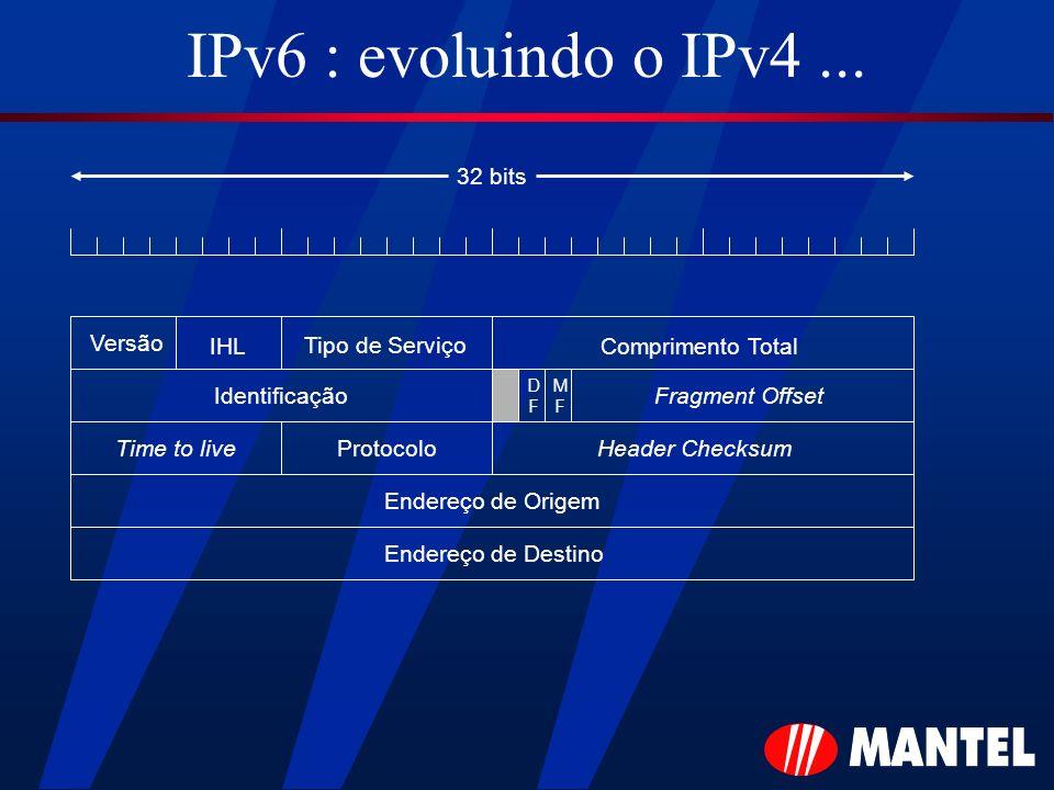 IPv6 : evoluindo o IPv4 ... Versão IHL Tipo de Serviço
