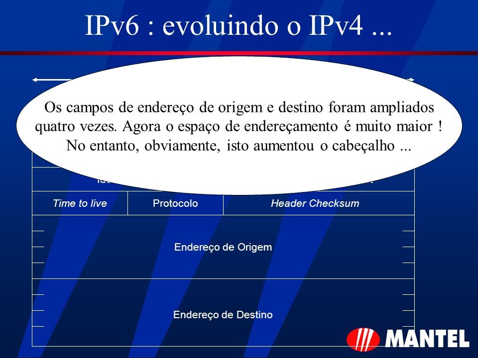 IPv6 : evoluindo o IPv4 ... Os campos de endereço de origem e destino foram ampliados. quatro vezes. Agora o espaço de endereçamento é muito maior !